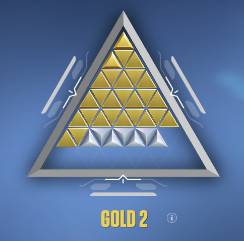 act_rank_triangle.png