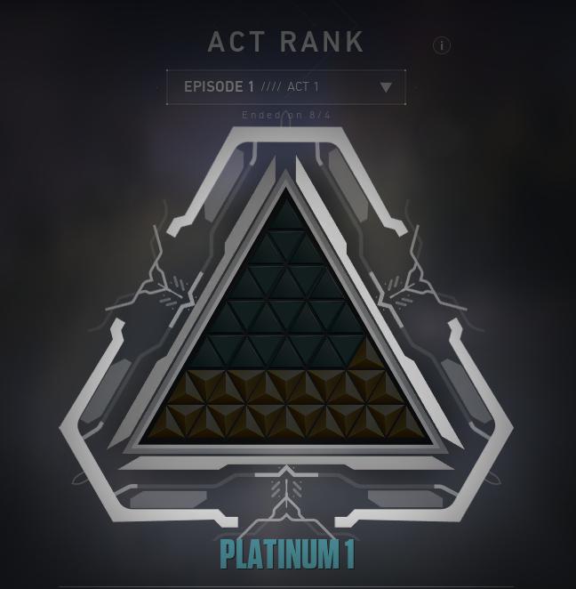 act_rank_border.png